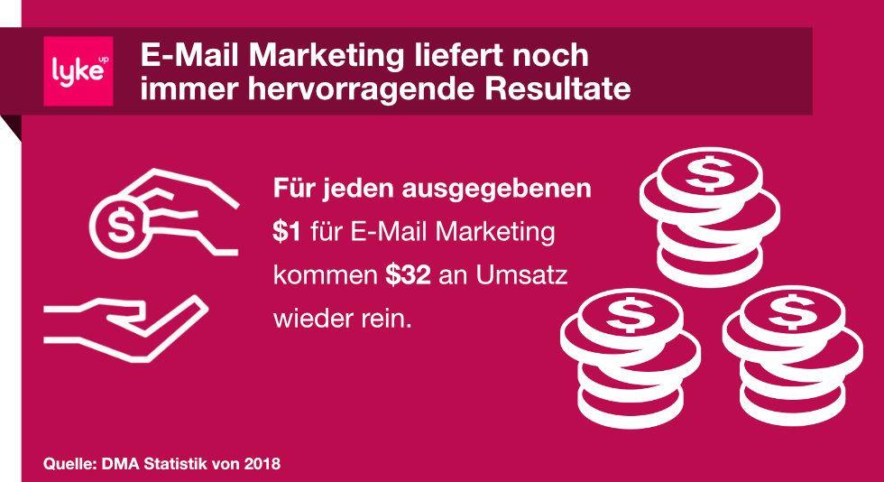 Online Marketing Grundlagen: Statistik zum E-Mail Marketing