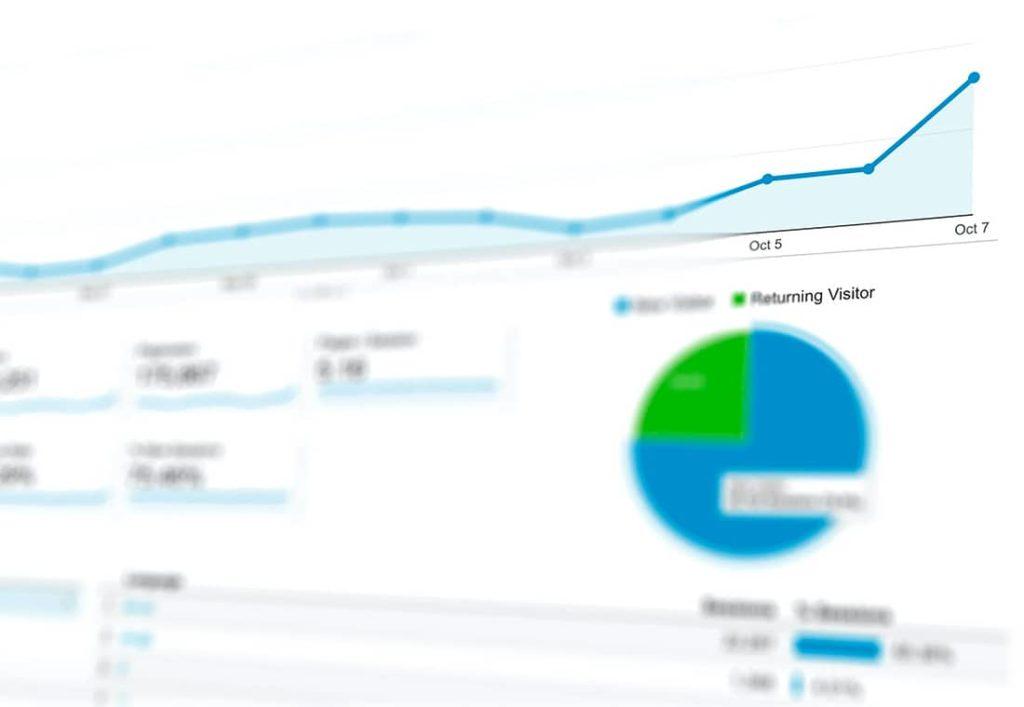 Mit Google Analytics Erfolge messen.