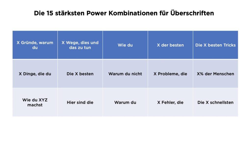 Powerkombinationen für Blog Überschriften